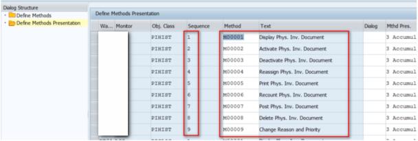 Method appearance in SAP EWM Warehouse Monitor - 04