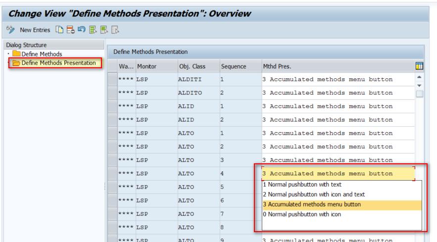 Method appearance in SAP EWM Warehouse Monitor - 01
