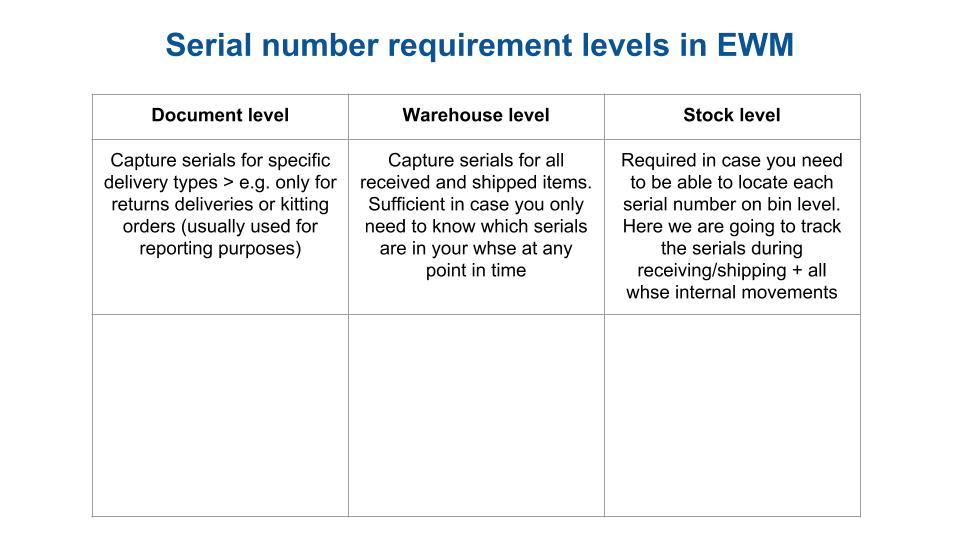 Serial number management SAP EWM 07