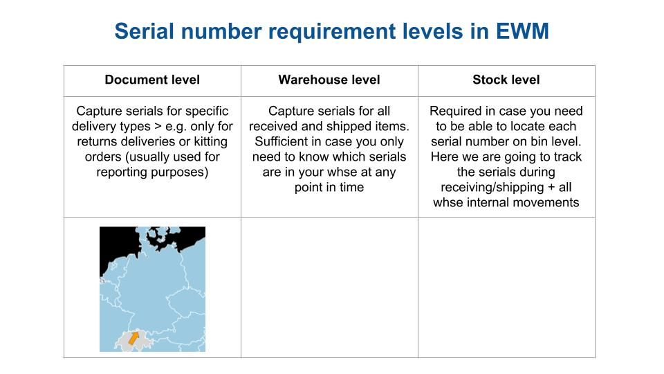 Serial number management SAP EWM 08