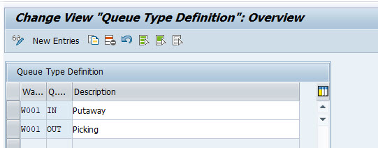 SAP EWM Task Interleaving 26