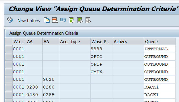 SAP EWM Warehouse order creation rules_04