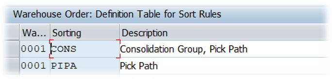 SAP EWM Warehouse order creation rules_10