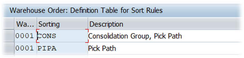 SAP EWM Warehouse order creation rules_22